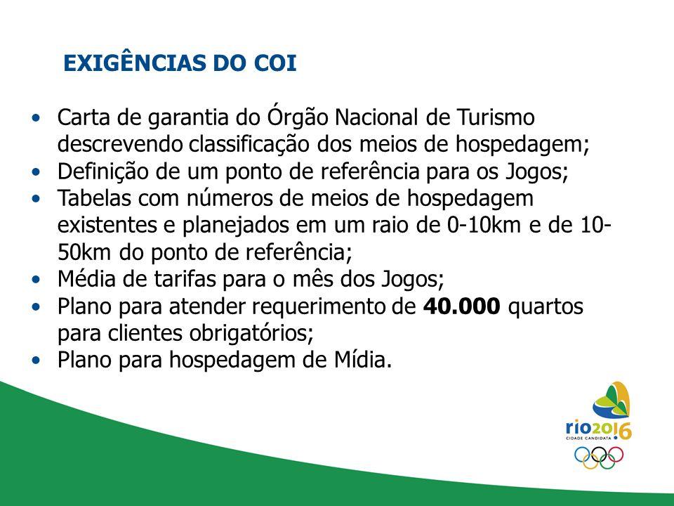 EXIGÊNCIAS DO COI Carta de garantia do Órgão Nacional de Turismo descrevendo classificação dos meios de hospedagem; Definição de um ponto de referênci