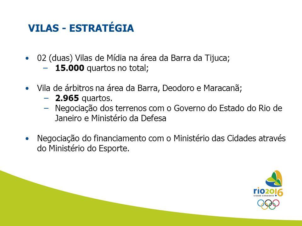 VILAS - ESTRATÉGIA 02 (duas) Vilas de Mídia na área da Barra da Tijuca; –15.000 quartos no total; Vila de árbitros na área da Barra, Deodoro e Maracan