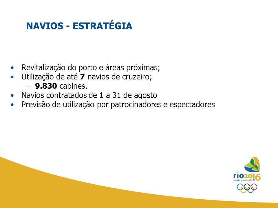 NAVIOS - ESTRATÉGIA Revitalização do porto e áreas próximas; Utilização de até 7 navios de cruzeiro; –9.830 cabines. Navios contratados de 1 a 31 de a