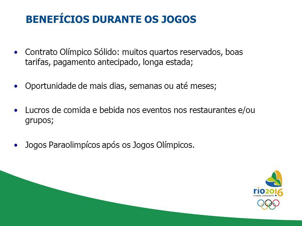 BENEFÍCIOS DURANTE OS JOGOS Contrato Olímpico Sólido: muitos quartos reservados, boas tarifas, pagamento antecipado, longa estada; Oportunidade de mai