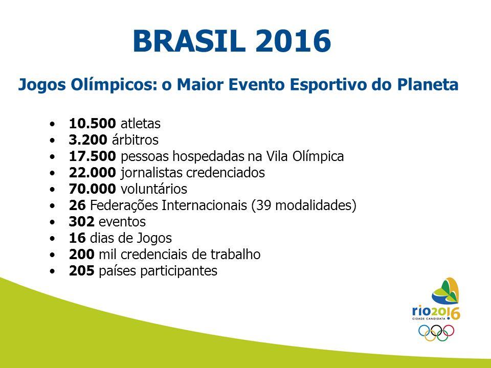 Jogos Olímpicos: o Maior Evento Esportivo do Planeta 10.500 atletas 3.200 árbitros 17.500 pessoas hospedadas na Vila Olímpica 22.000 jornalistas crede