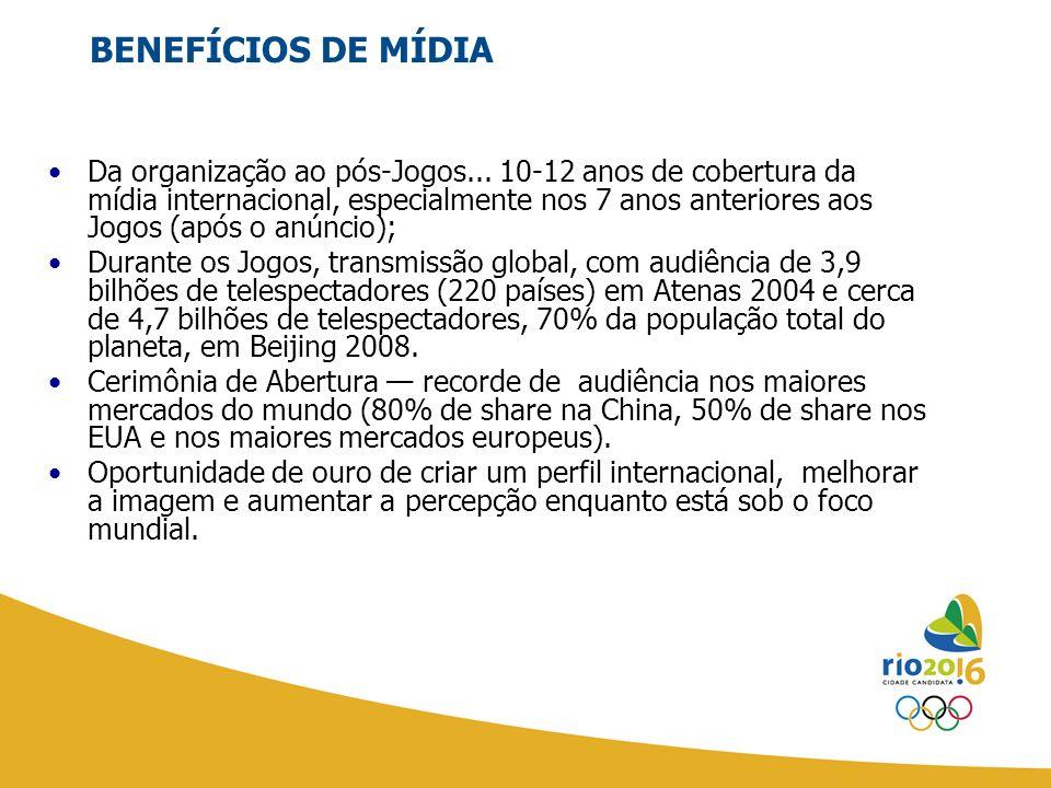 BENEFÍCIOS DE MÍDIA Da organização ao pós-Jogos... 10-12 anos de cobertura da mídia internacional, especialmente nos 7 anos anteriores aos Jogos (após