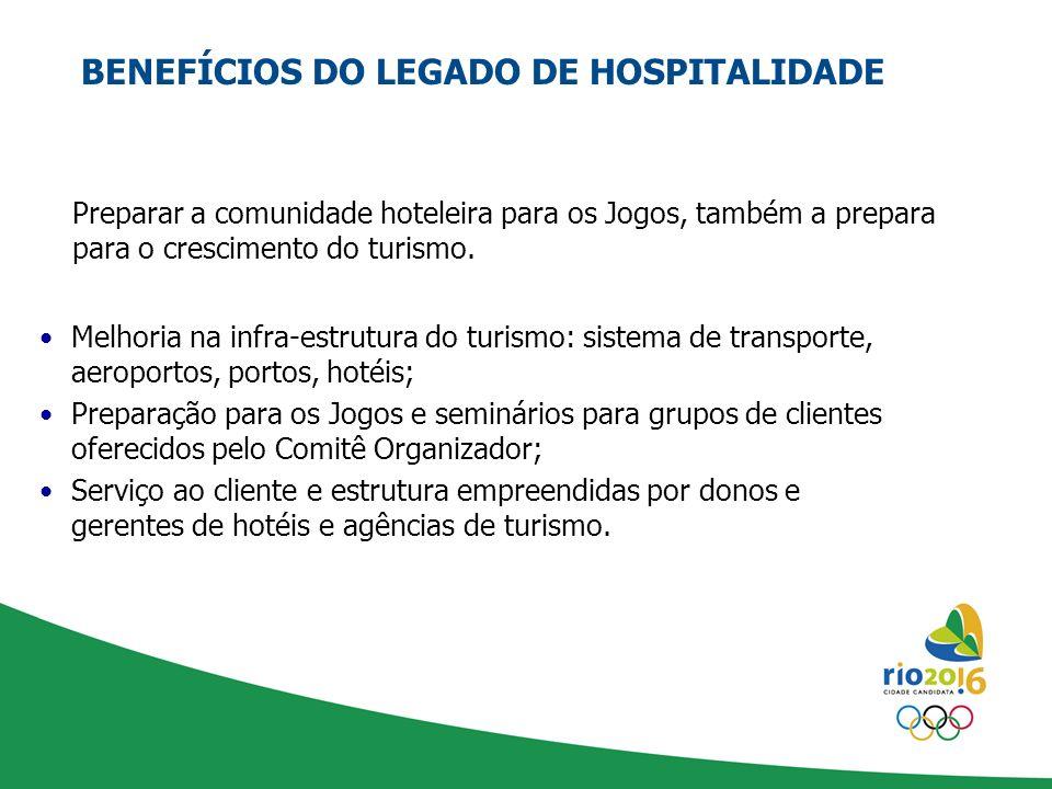 BENEFÍCIOS DO LEGADO DE HOSPITALIDADE Melhoria na infra-estrutura do turismo: sistema de transporte, aeroportos, portos, hotéis; Preparação para os Jo