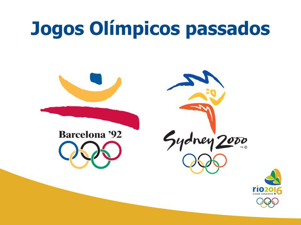 Jogos Olímpicos passados