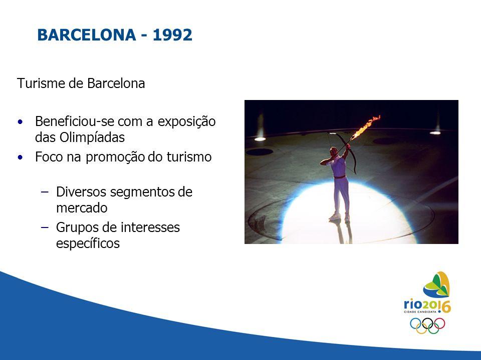 Turisme de Barcelona Beneficiou-se com a exposição das Olimpíadas Foco na promoção do turismo –Diversos segmentos de mercado –Grupos de interesses esp