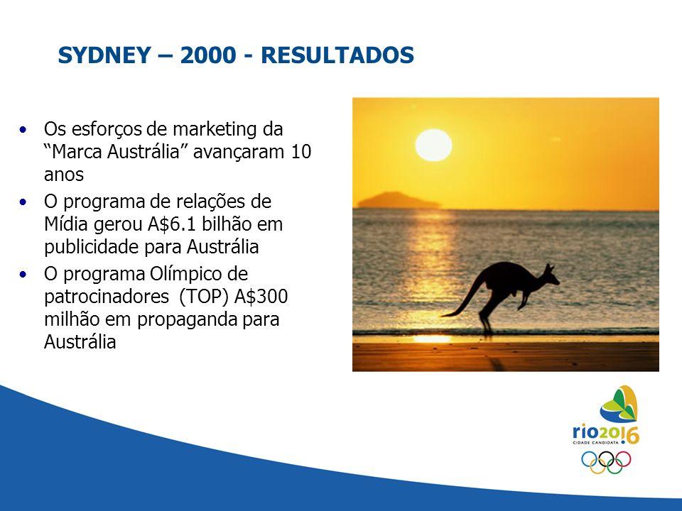 Os esforços de marketing da Marca Austrália avançaram 10 anos O programa de relações de Mídia gerou A$6.1 bilhão em publicidade para Austrália O progr