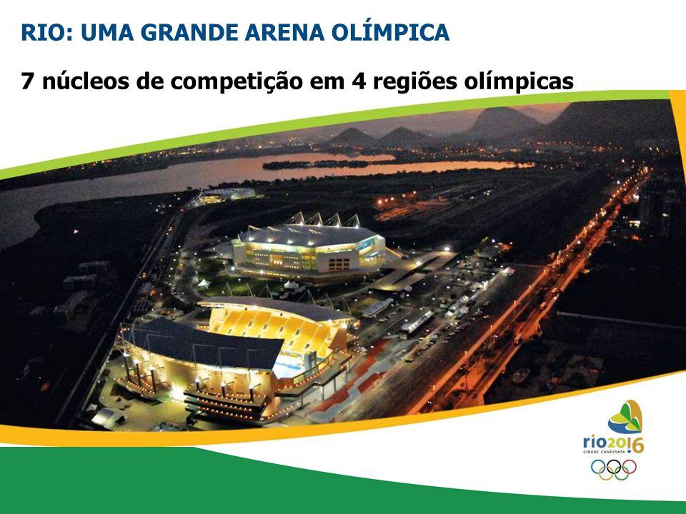 RIO: UMA GRANDE ARENA OLÍMPICA 7 núcleos de competição em 4 regiões olímpicas