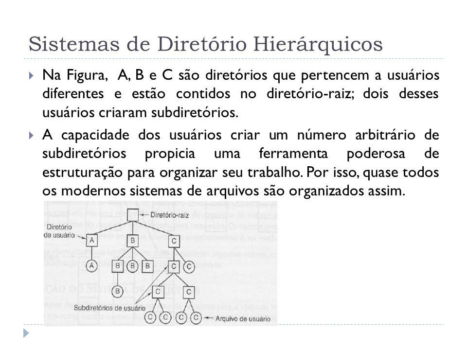 Sistemas de Diretório Hierárquicos Na Figura, A, B e C são diretórios que pertencem a usuários diferentes e estão contidos no diretório-raiz; dois desses usuários criaram subdiretórios.