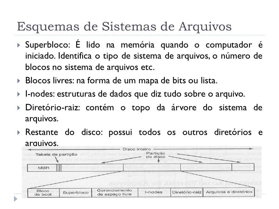 Esquemas de Sistemas de Arquivos Superbloco: É lido na memória quando o computador é iniciado. Identifica o tipo de sistema de arquivos, o número de b