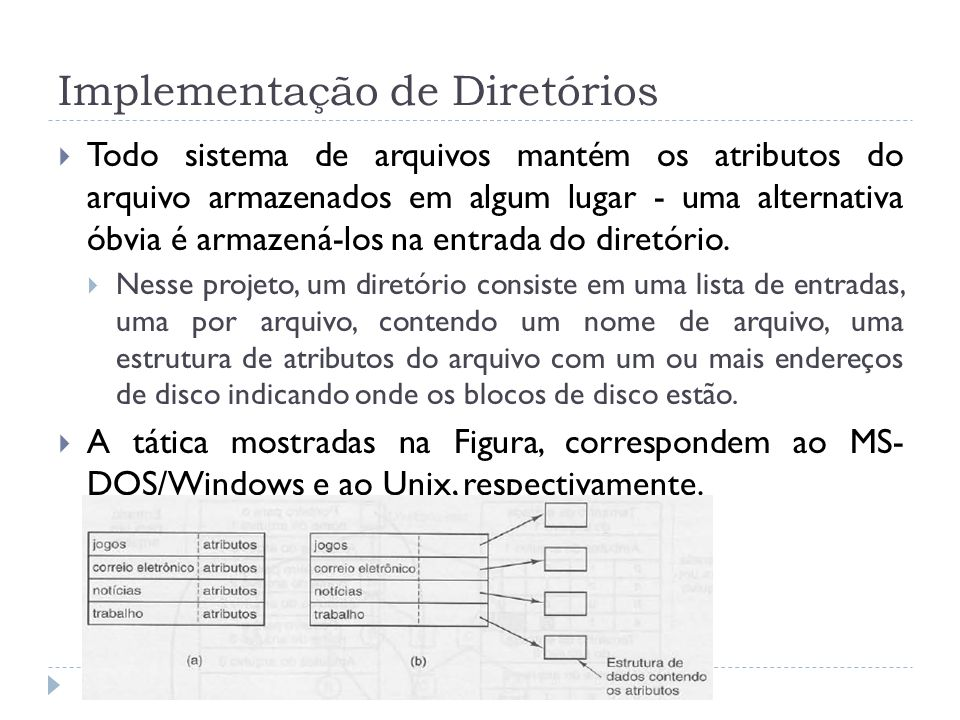 Implementação de Diretórios Todo sistema de arquivos mantém os atributos do arquivo armazenados em algum lugar - uma alternativa óbvia é armazená-los na entrada do diretório.