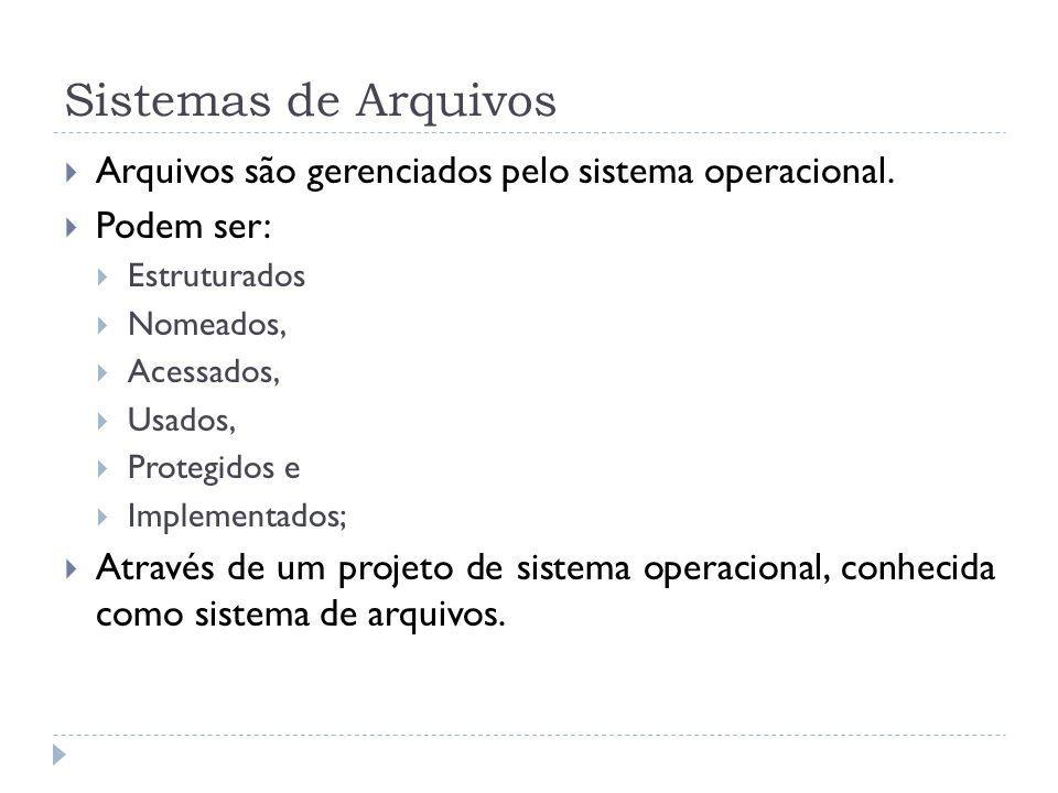 Sistemas de Arquivos Arquivos são gerenciados pelo sistema operacional. Podem ser: Estruturados Nomeados, Acessados, Usados, Protegidos e Implementado