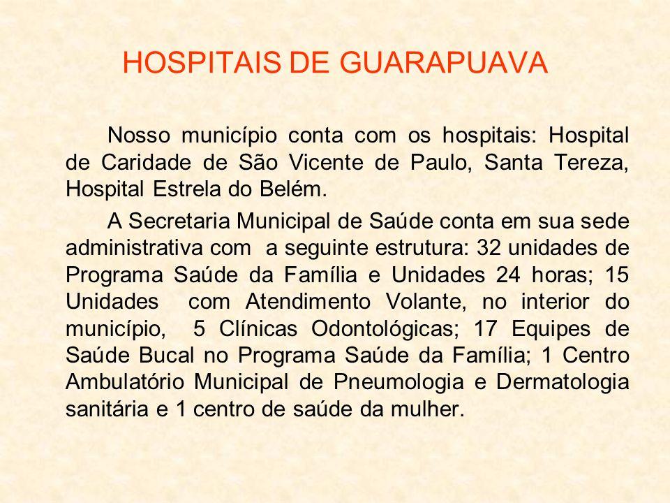 HOSPITAIS DE GUARAPUAVA Nosso município conta com os hospitais: Hospital de Caridade de São Vicente de Paulo, Santa Tereza, Hospital Estrela do Belém.