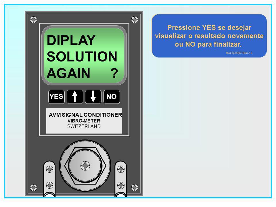 100 YESNO VIBRO-METER SWITZERLAND AVM SIGNAL CONDITIONER E1 HOLE 21 REM P07 INST P06 Aqui está o resultado dos cálculos da AVM.