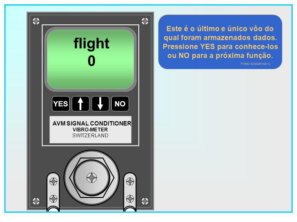 28 YESNO VIBRO-METER SWITZERLAND AVM SIGNAL CONDITIONER 01 flights display .
