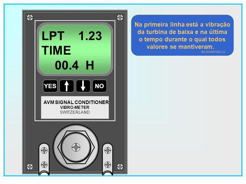 31 YESNO VIBRO-METER SWITZERLAND AVM SIGNAL CONDITIONER Fan 1.23 hpc 0.56 hpT 0.74 Na primeira linha está a maior vibração de FAN, na segunda linha do compressor de alta e na terceira da turbina de alta.