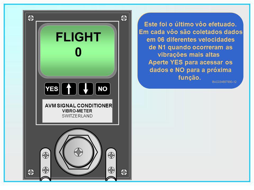 38 YESNO VIBRO-METER SWITZERLAND AVM SIGNAL CONDITIONER 02 FLIGHTS DISPLAY .