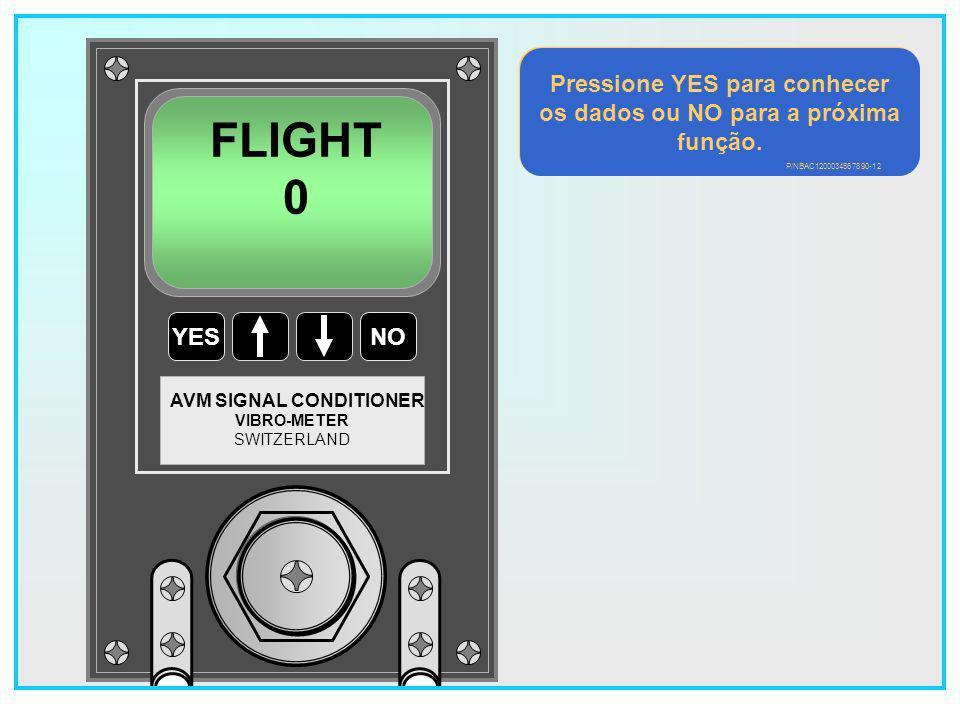 69 YESNO VIBRO-METER SWITZERLAND AVM SIGNAL CONDITIONER 1 FLIGHTS DISPLAY .