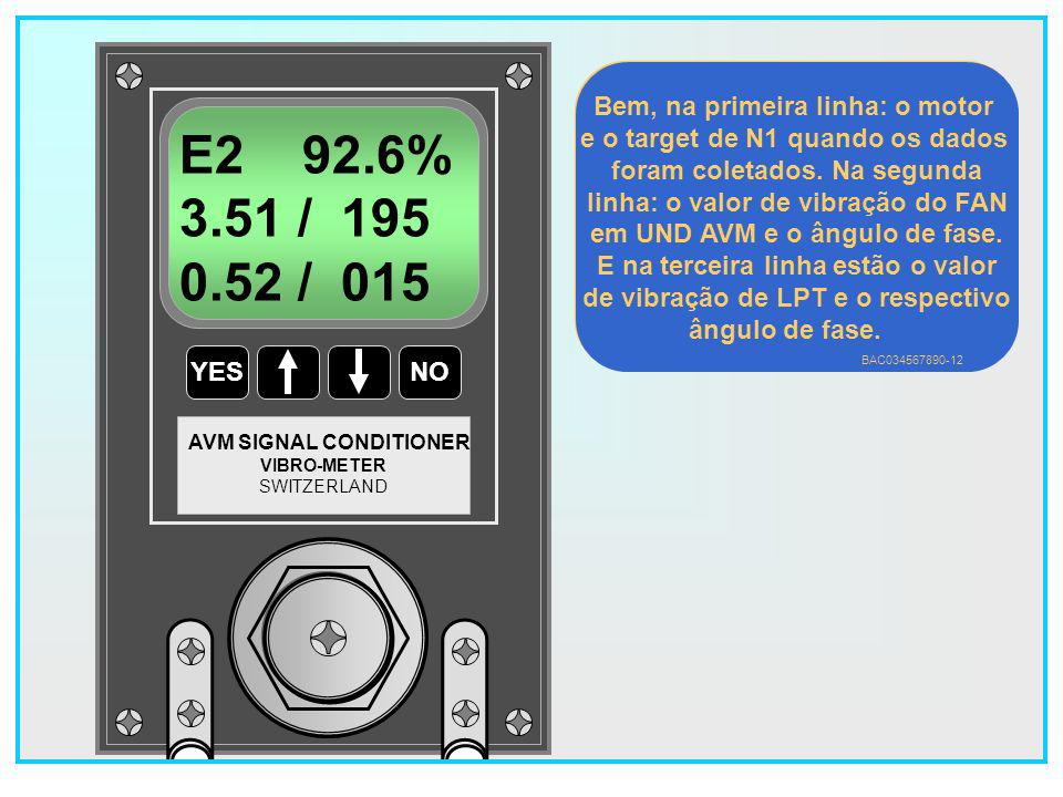 72 YESNO VIBRO-METER SWITZERLAND AVM SIGNAL CONDITIONER E1 92.4% 3.51 / 195 0.52 / 015 Bem, na primeira linha: o motor e o target de N1 quando os dados foram coletados.