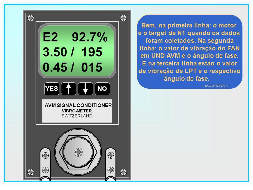 76 YESNO VIBRO-METER SWITZERLAND AVM SIGNAL CONDITIONER E2 92.5% 3.50 / 195 0.45 / 015 Bem, na primeira linha: o motor e o target de N1 quando os dados foram coletados.
