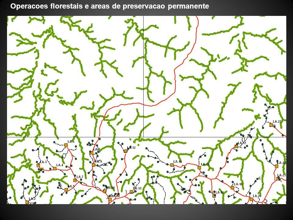 Operacoes florestais e areas de preservacao permanente