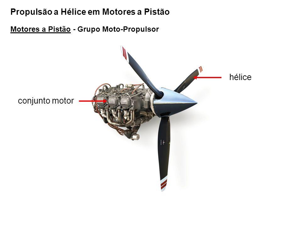 Motores a Pistão - Grupo Moto-Propulsor Propulsão a Hélice em Motores a Pistão conjunto motor hélice