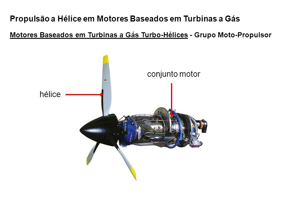Propulsão a Hélice em Motores Baseados em Turbinas a Gás Motores Baseados em Turbinas a Gás Turbo-Hélices - Grupo Moto-Propulsor conjunto motor hélice