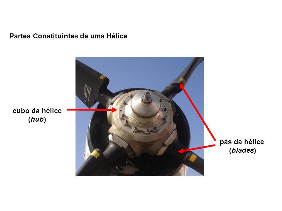 Partes Constituintes de uma Hélice cubo da hélice (hub) pás da hélice (blades)