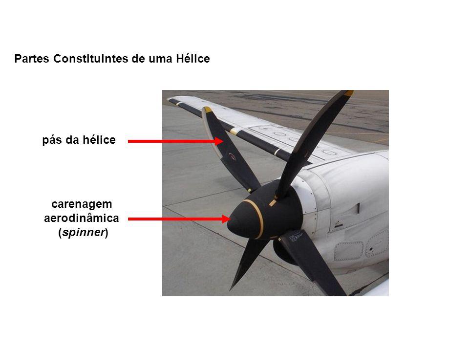 Partes Constituintes de uma Hélice pás da hélice carenagem aerodinâmica (spinner)