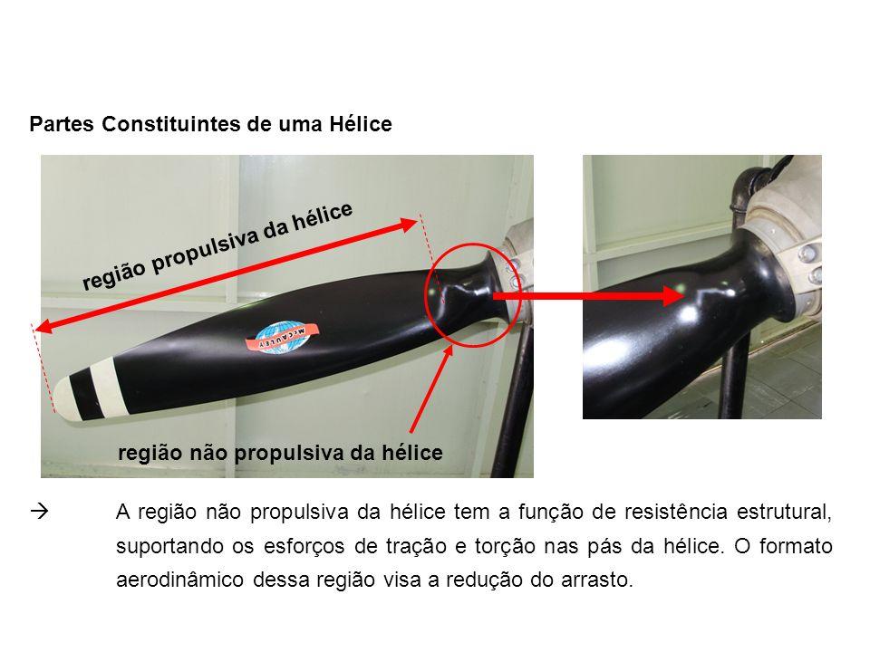 Partes Constituintes de uma Hélice região propulsiva da hélice região não propulsiva da hélice A região não propulsiva da hélice tem a função de resistência estrutural, suportando os esforços de tração e torção nas pás da hélice.