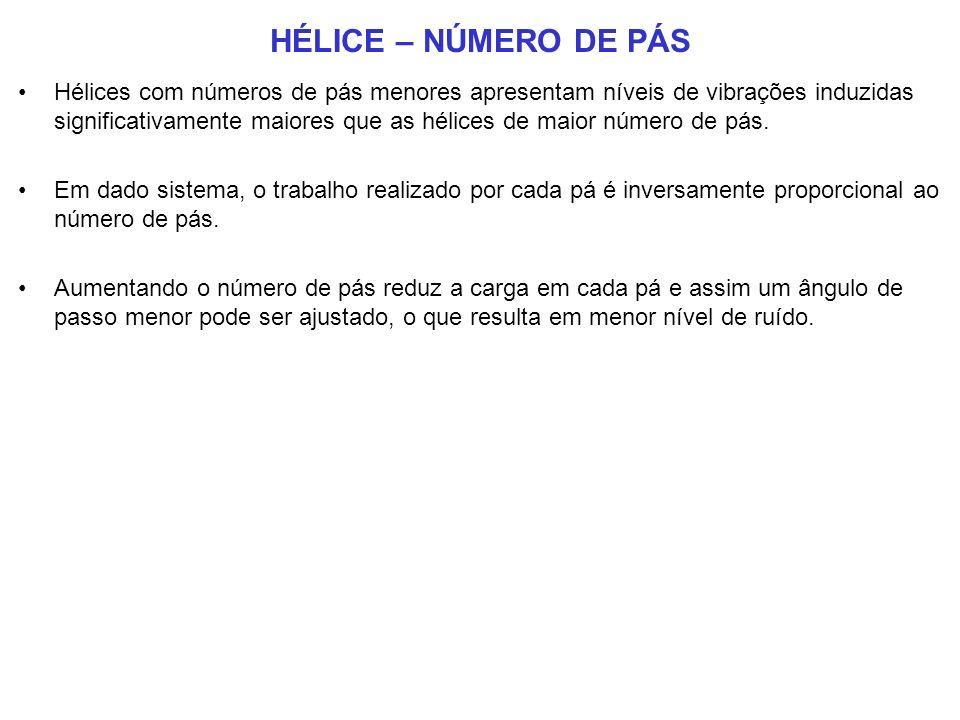 HÉLICE – NÚMERO DE PÁS Hélices com números de pás menores apresentam níveis de vibrações induzidas significativamente maiores que as hélices de maior número de pás.
