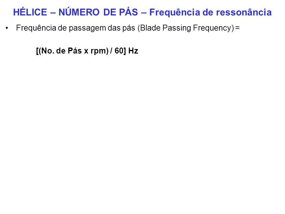 HÉLICE – NÚMERO DE PÁS – Frequência de ressonância Frequência de passagem das pás (Blade Passing Frequency) = [(No.