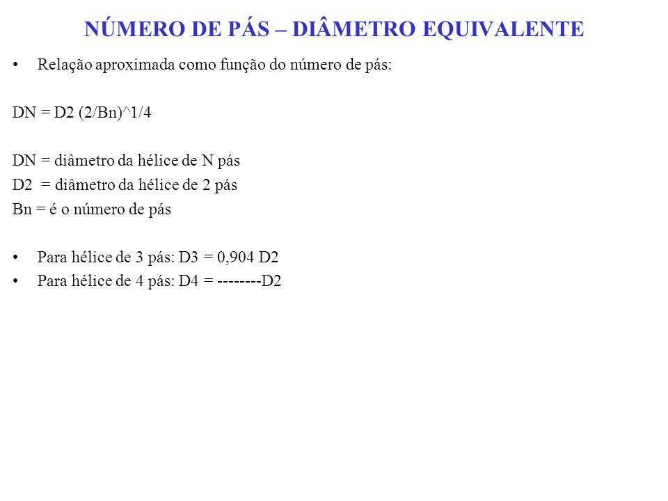 NÚMERO DE PÁS – DIÂMETRO EQUIVALENTE Relação aproximada como função do número de pás: DN = D2 (2/Bn)^1/4 DN = diâmetro da hélice de N pás D2 = diâmetro da hélice de 2 pás Bn = é o número de pás Para hélice de 3 pás: D3 = 0,904 D2 Para hélice de 4 pás: D4 = --------D2