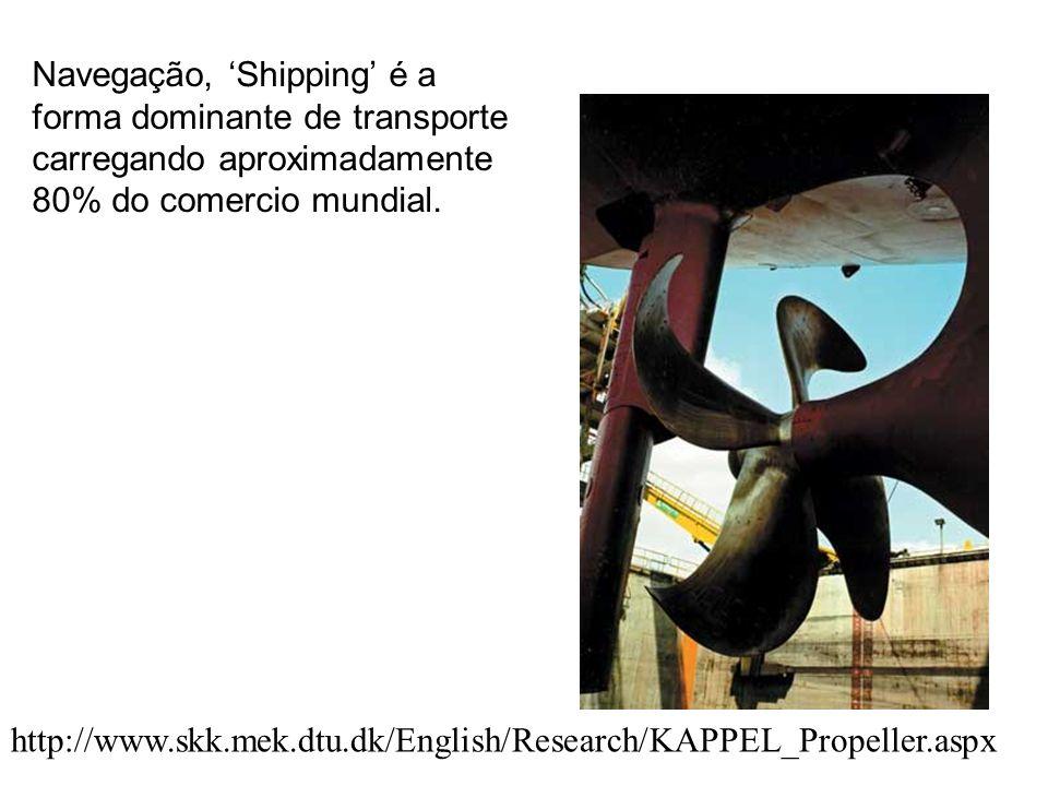 Navegação, Shipping é a forma dominante de transporte carregando aproximadamente 80% do comercio mundial.