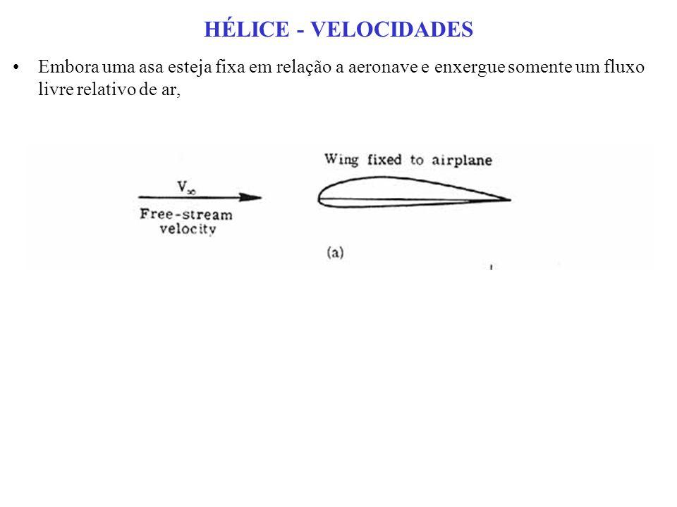 HÉLICE - VELOCIDADES Embora uma asa esteja fixa em relação a aeronave e enxergue somente um fluxo livre relativo de ar,