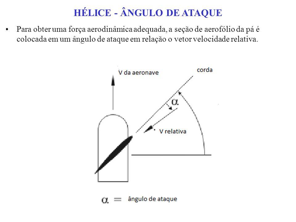 HÉLICE - ÂNGULO DE ATAQUE Para obter uma força aerodinâmica adequada, a seção de aerofólio da pá é colocada em um ângulo de ataque em relação o vetor velocidade relativa.