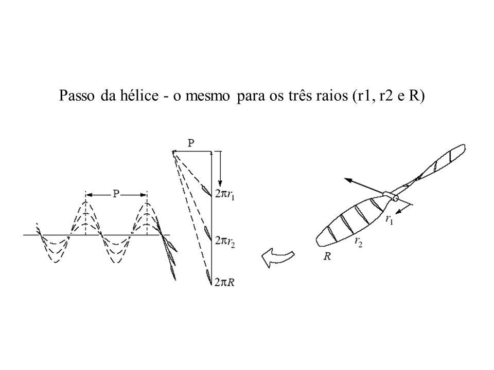 Passo da hélice - o mesmo para os três raios (r1, r2 e R)