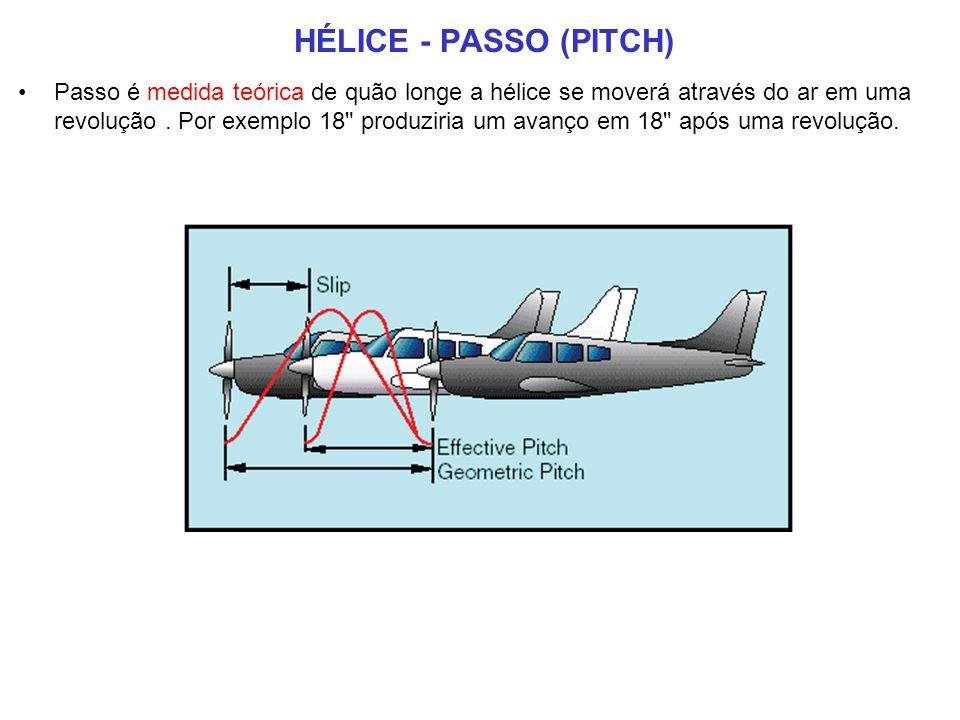 HÉLICE - PASSO (PITCH) Passo é medida teórica de quão longe a hélice se moverá através do ar em uma revolução.