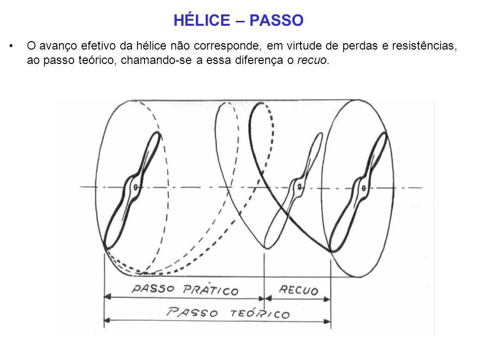 HÉLICE – PASSO O avanço efetivo da hélice não corresponde, em virtude de perdas e resistências, ao passo teórico, chamando-se a essa diferença o recuo.