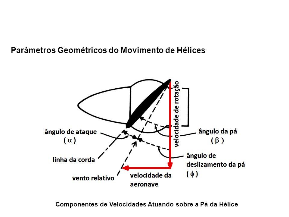 Componentes de Velocidades Atuando sobre a Pá da Hélice Parâmetros Geométricos do Movimento de Hélices