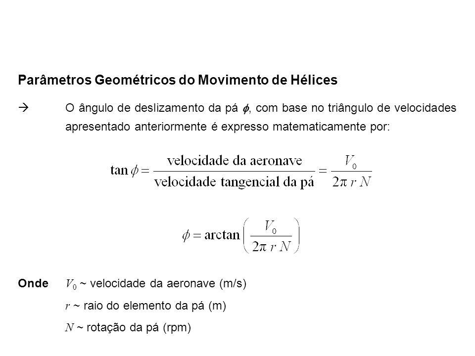 O ângulo de deslizamento da pá, com base no triângulo de velocidades apresentado anteriormente é expresso matematicamente por: Onde V 0 ~ velocidade da aeronave (m/s) r ~ raio do elemento da pá (m) N ~ rotação da pá (rpm) Parâmetros Geométricos do Movimento de Hélices