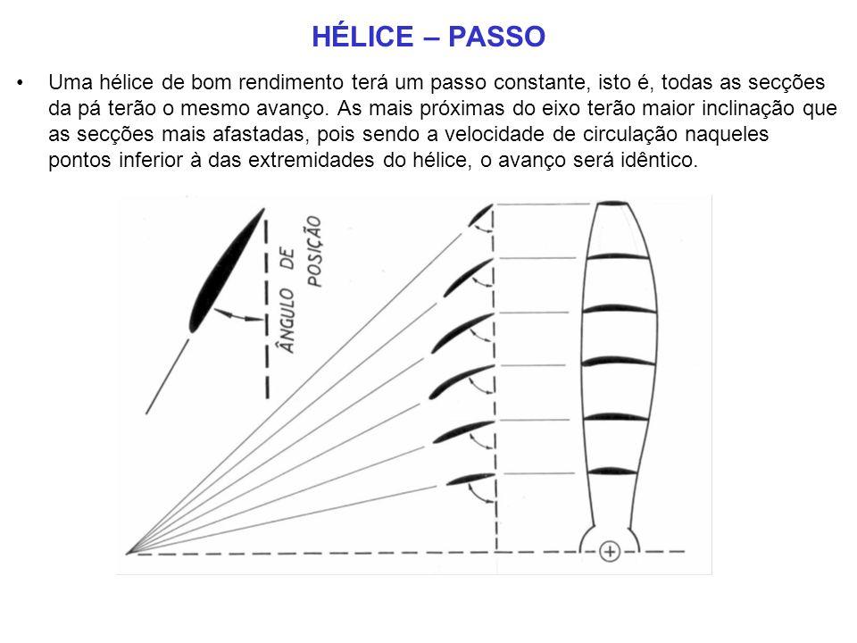 HÉLICE – PASSO Uma hélice de bom rendimento terá um passo constante, isto é, todas as secções da pá terão o mesmo avanço.