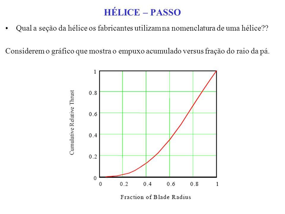 HÉLICE – PASSO Qual a seção da hélice os fabricantes utilizam na nomenclatura de uma hélice .