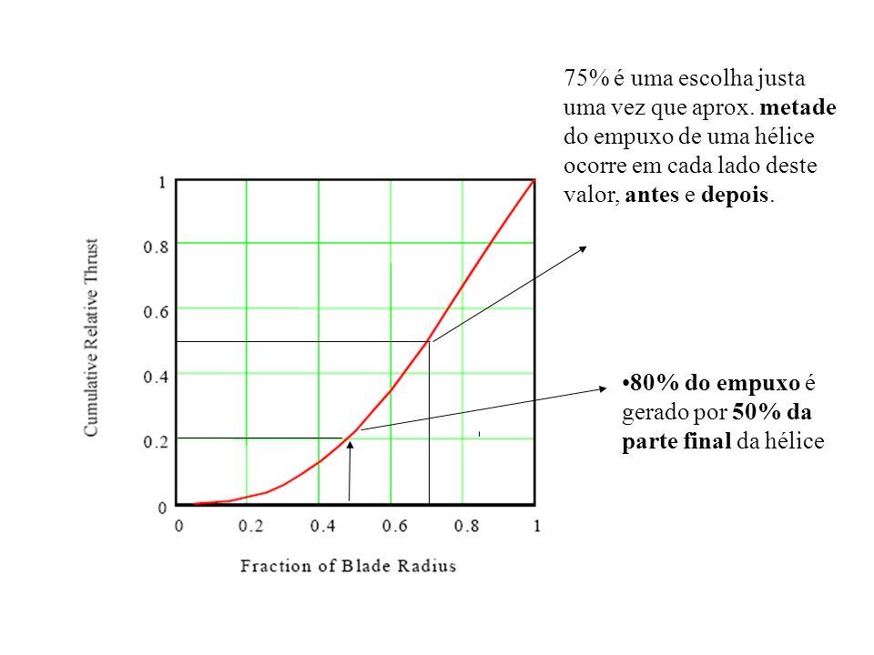 80% do empuxo é gerado por 50% da parte final da hélice 75% é uma escolha justa uma vez que aprox.
