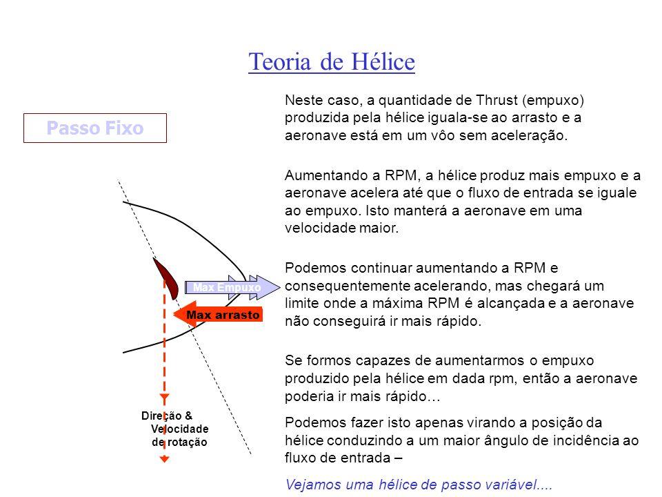 Passo Fixo Teoria de Hélice Empuxo arrasto Neste caso, a quantidade de Thrust (empuxo) produzida pela hélice iguala-se ao arrasto e a aeronave está em um vôo sem aceleração.