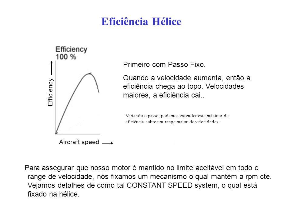 Eficiência Hélice Aircraft speed Efficiency Primeiro com Passo Fixo.