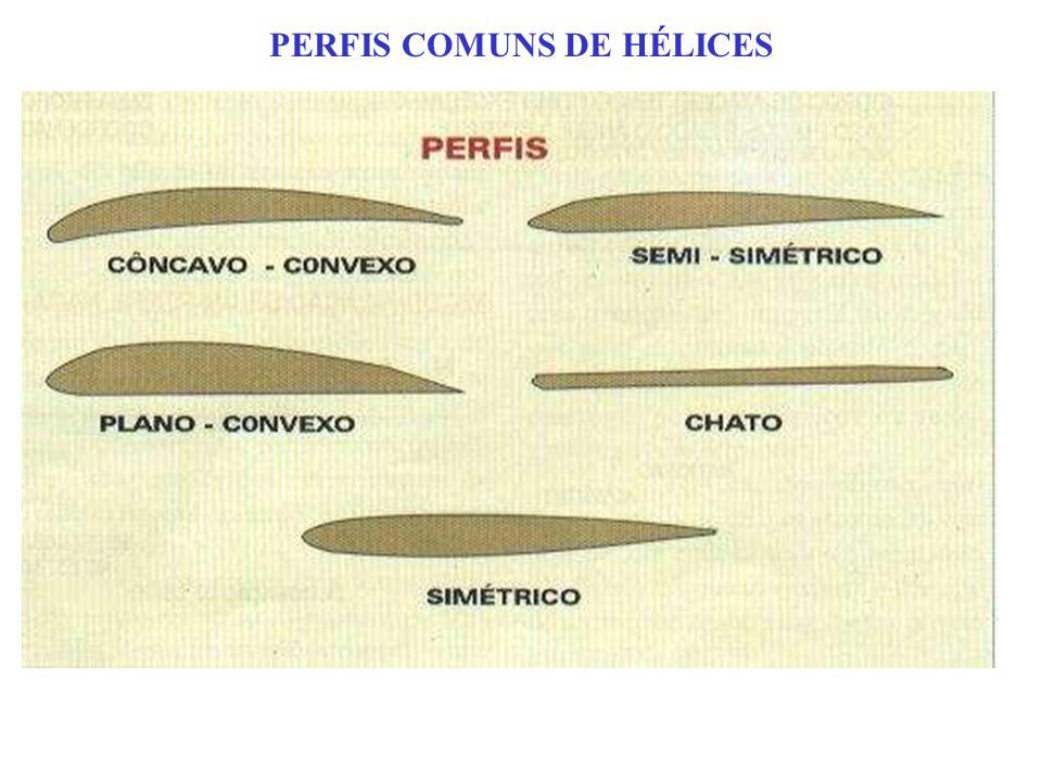 PERFIS COMUNS DE HÉLICES