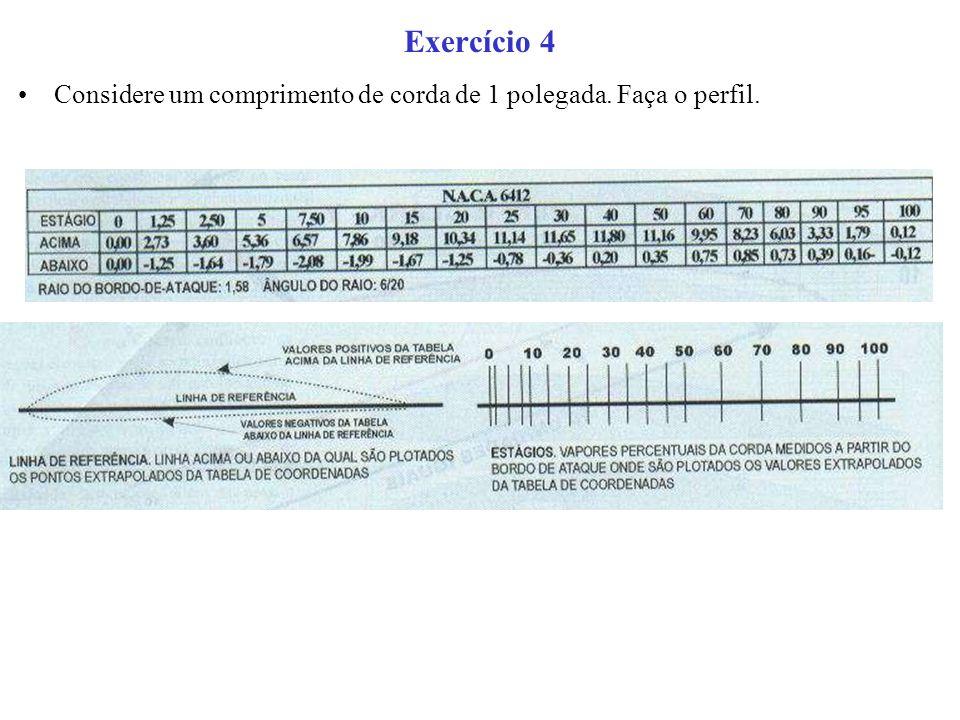 Exercício 4 Considere um comprimento de corda de 1 polegada. Faça o perfil.