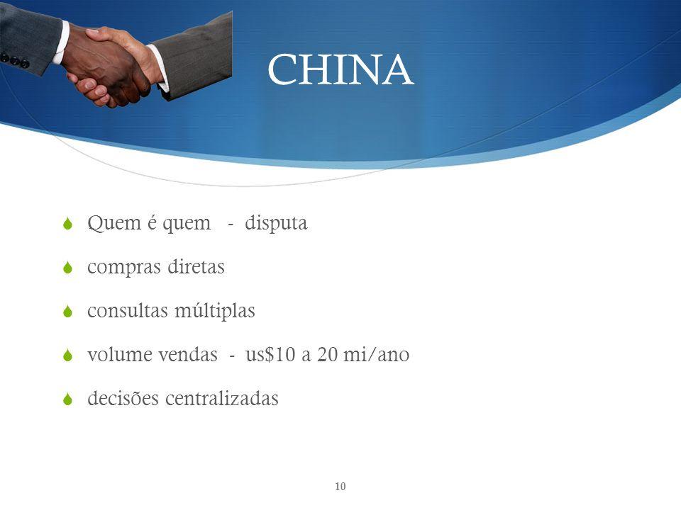 CHINA Quem é quem - disputa compras diretas consultas múltiplas volume vendas - us$10 a 20 mi/ano decisões centralizadas 10