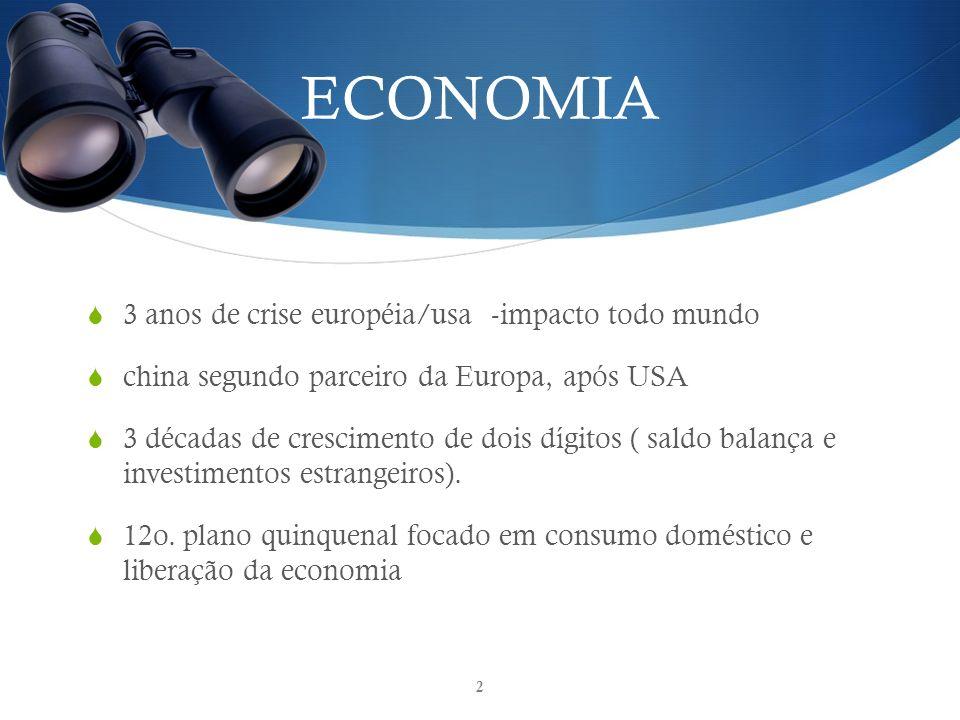 ECONOMIA 3 anos de crise européia/usa -impacto todo mundo china segundo parceiro da Europa, após USA 3 décadas de crescimento de dois dígitos ( saldo balança e investimentos estrangeiros).