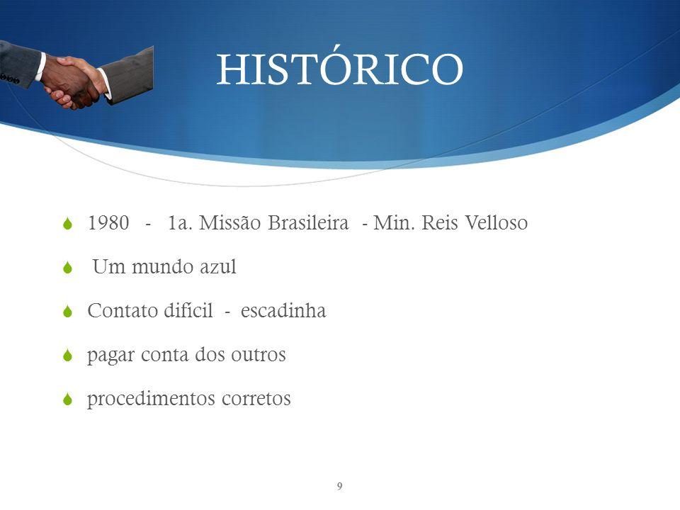 HISTÓRICO 1980 - 1a. Missão Brasileira - Min.